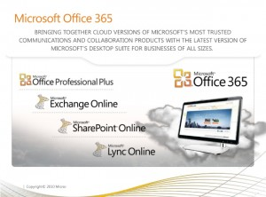 4C and RazoRSharp Networks Office 365 Explained Presentation