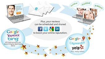 RazoRSharp Customer Reviews